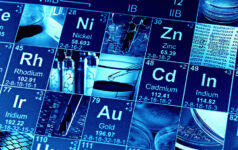 Periodic table of elements and laboratory tools science concept